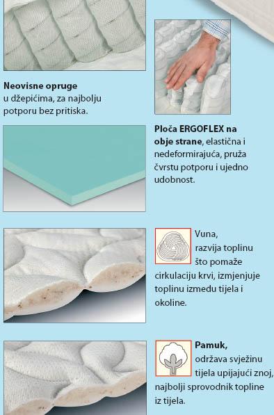 AZALEA madrac Lineaflex (dostava gratis za HR)