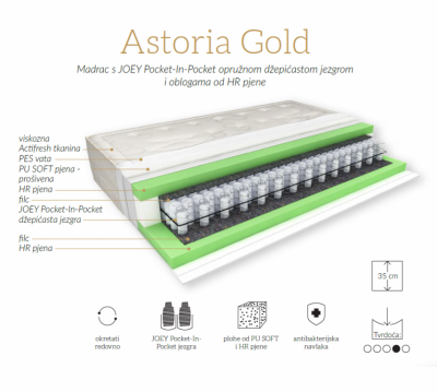 ASTORIA GOLD madrac Hespo
